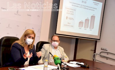 La inversión regional en Cuenca crece en 2022 hasta los 87,7 millones de euros